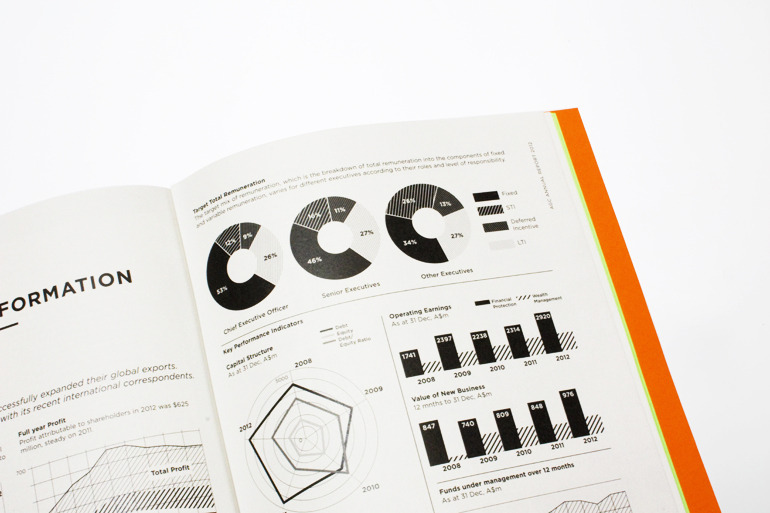 AGC Annual Report / Florence Li Ting Fong