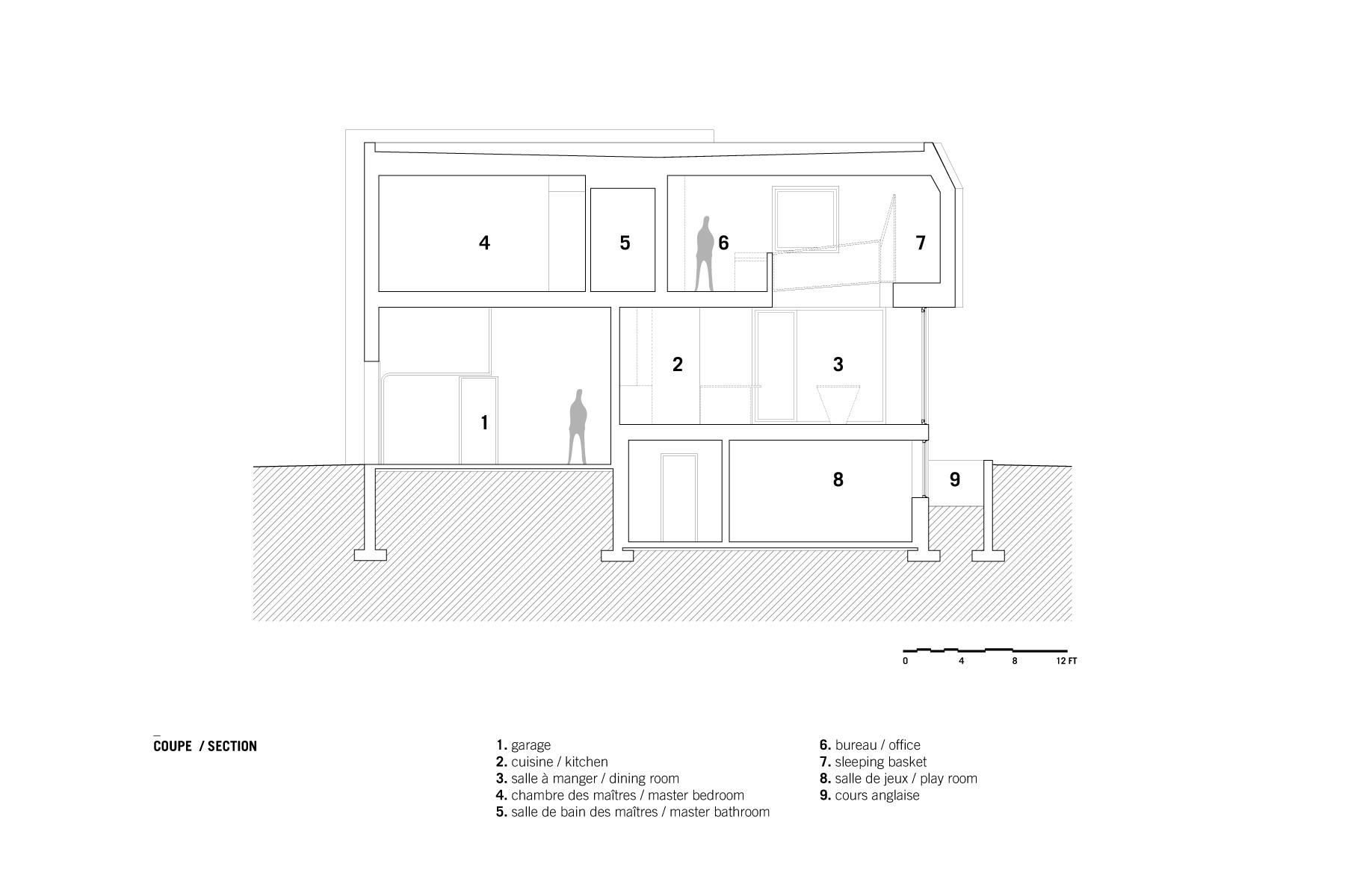 Dulwich Residence / _naturehumaine (2)