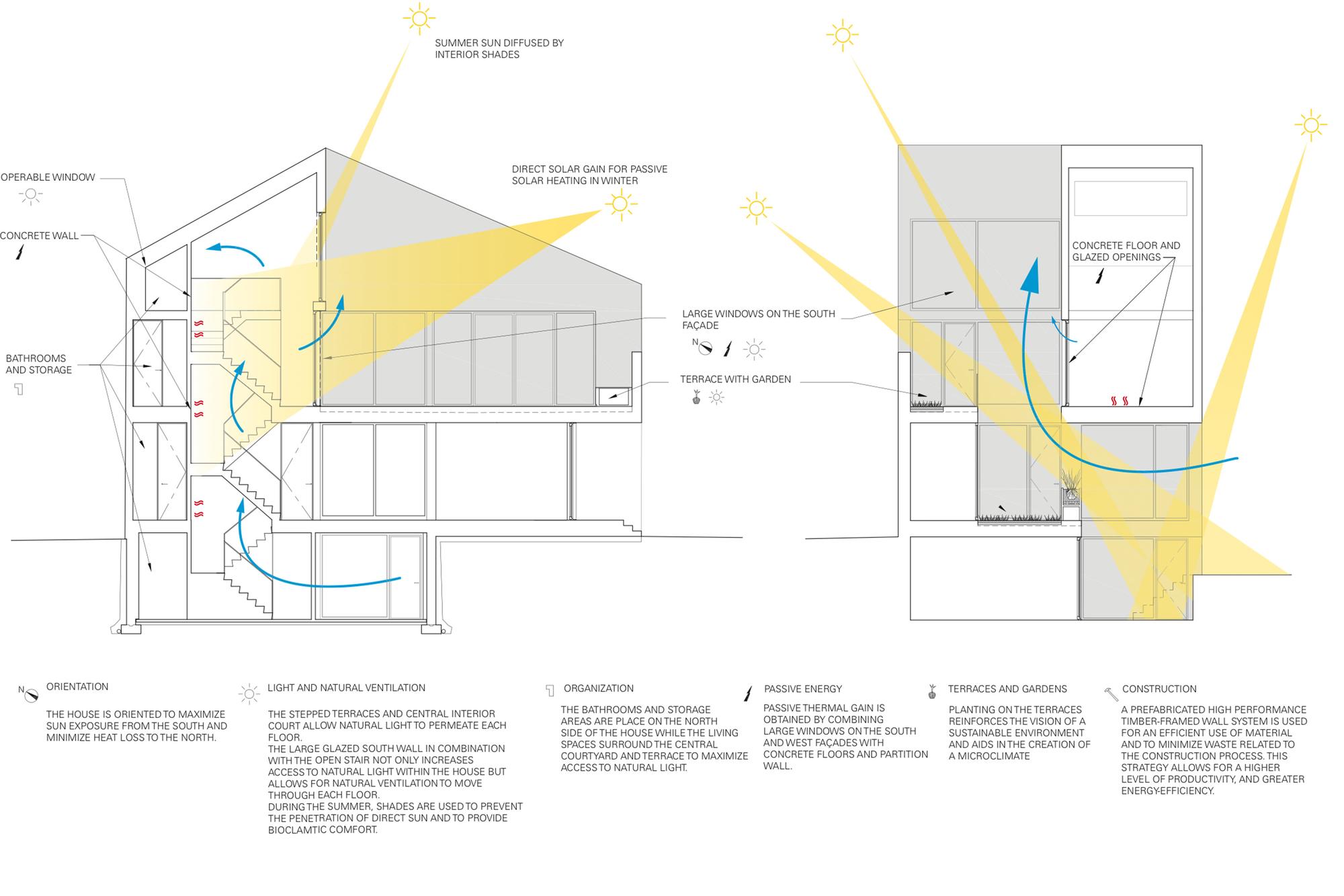 Holy Cross House / Thomas Balaban Architect (4)