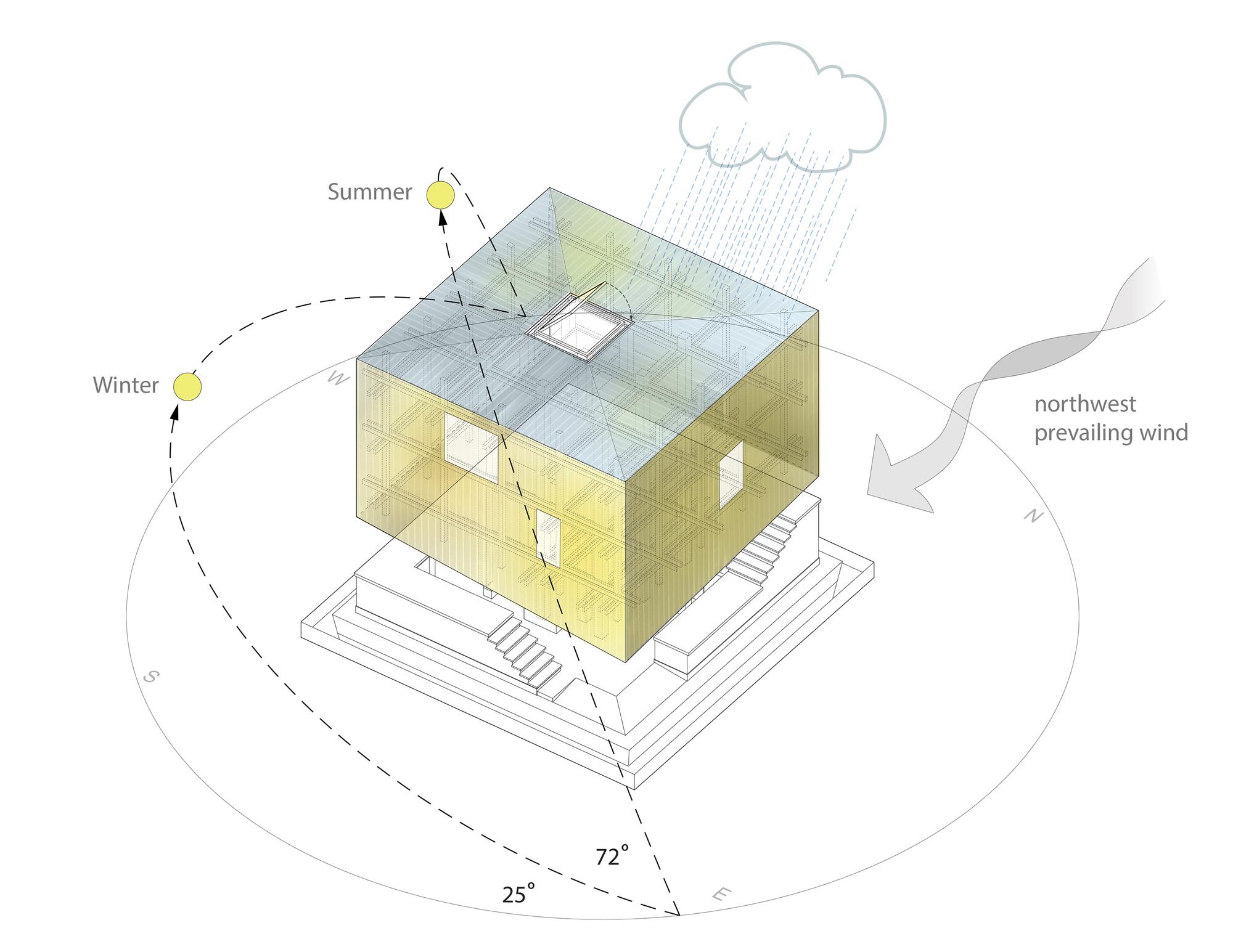 Nest We Grow / College of Environmental Design & Kengo Kuma & Associates (4)