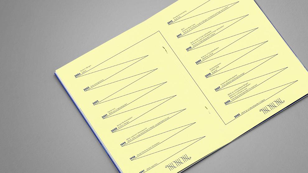 design graphique, graphic design, design, print, identité visuelle, identité graphique, identity