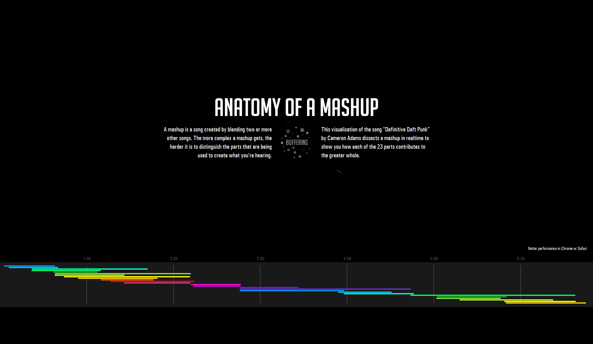 Anatomy of a mashup
